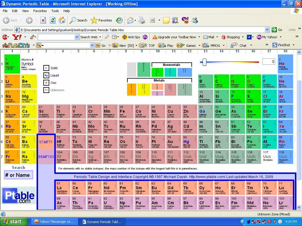 Seminar ict dan kampanye pembelajaran kimia math motivation namun ide ini sebenarnya masih bisa diteruskan dimana alat digunakan tidak hanya terbatas pada pc saja dalam sebuah penciptaan tenatunya ada nilai urtaz Gallery